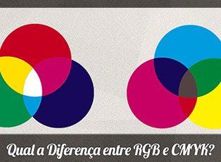 [INFOGRÁFICO] QUAL A DIFERENÇA ENTRE RGB E CMYK?