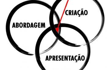 3 ETAPAS FUNDAMENTAIS PARA A CRIAÇÃO DE UM LOGOTIPO